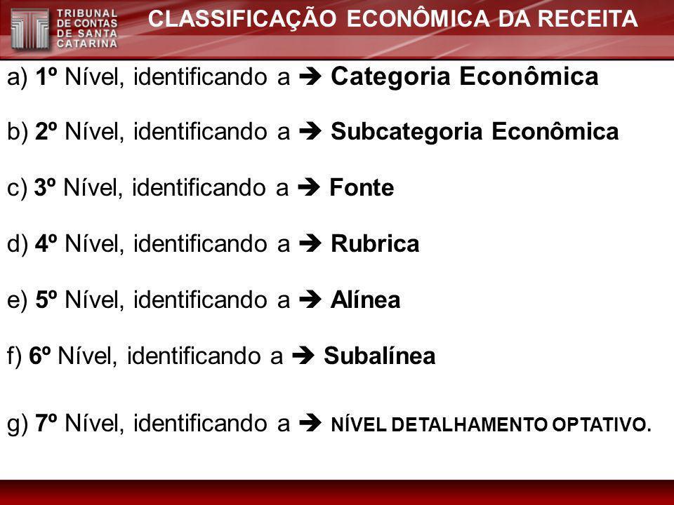 CLASSIFICAÇÃO ECONÔMICA DA RECEITA a) 1º Nível, identificando a Categoria Econômica d) 4º Nível, identificando a Rubrica e) 5º Nível, identificando a