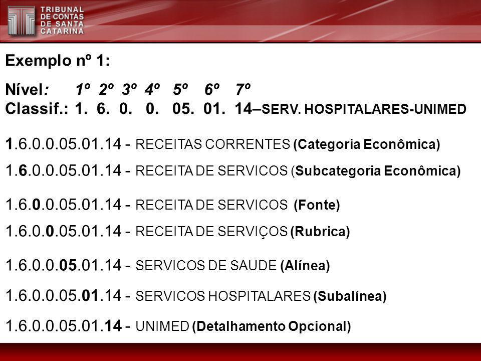 Exemplo nº 1: Nível:1º 2º3º4º 5º 6º 7º Classif.:1. 6. 0. 0. 05. 01. 14– SERV. HOSPITALARES-UNIMED 1.6.0.0.05.01.14 - RECEITA DE SERVICOS (Subcategoria