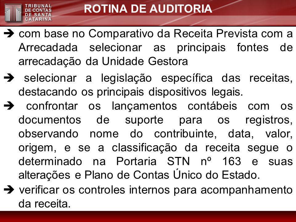 ROTINA DE AUDITORIA com base no Comparativo da Receita Prevista com a Arrecadada selecionar as principais fontes de arrecadação da Unidade Gestora con