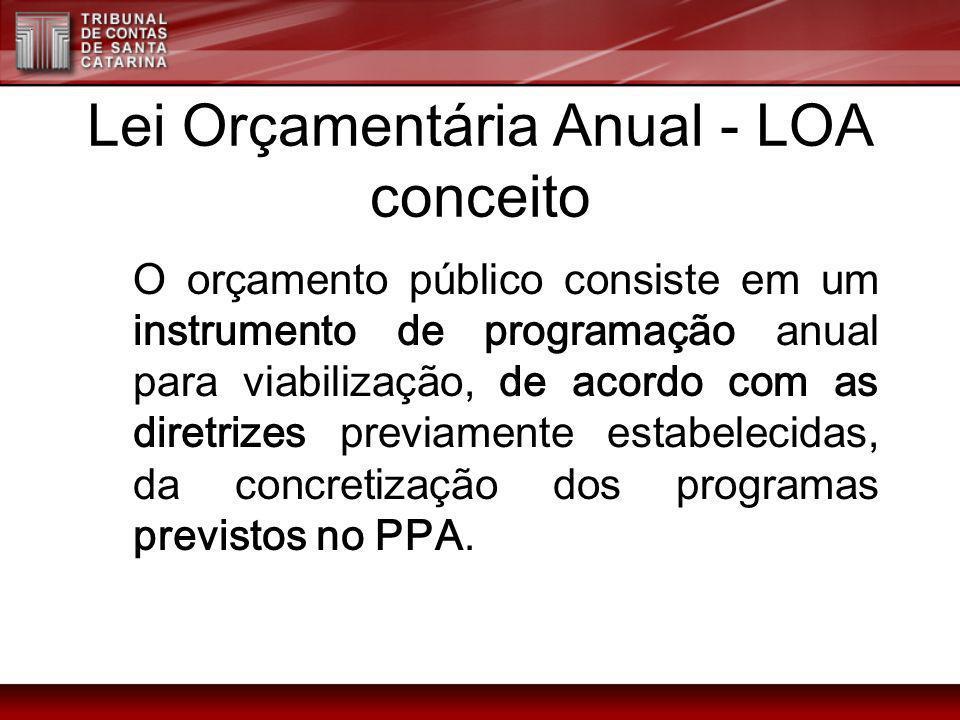 Lei Orçamentária Anual - LOA conceito O orçamento público consiste em um instrumento de programação anual para viabilização, de acordo com as diretriz