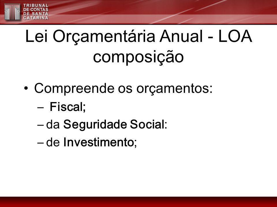 Lei Orçamentária Anual - LOA composição Compreende os orçamentos: – Fiscal; –da Seguridade Social: –de Investimento;