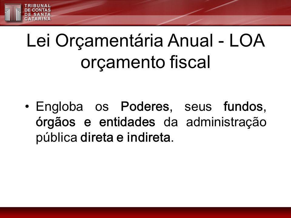 Lei Orçamentária Anual - LOA orçamento fiscal Engloba os Poderes, seus fundos, órgãos e entidades da administração pública direta e indireta.