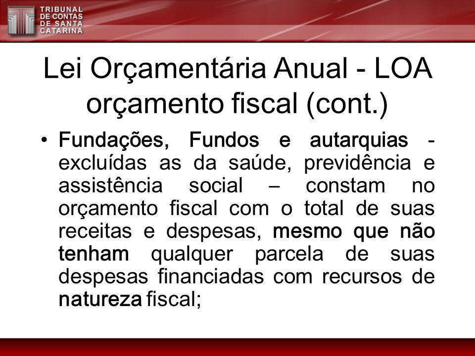 Lei Orçamentária Anual - LOA orçamento fiscal (cont.) Fundações, Fundos e autarquias - excluídas as da saúde, previdência e assistência social – const