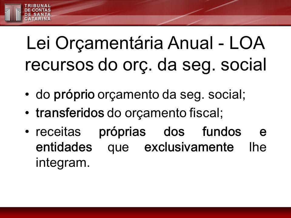 Lei Orçamentária Anual - LOA recursos do orç. da seg. social do próprio orçamento da seg. social; transferidos do orçamento fiscal; receitas próprias
