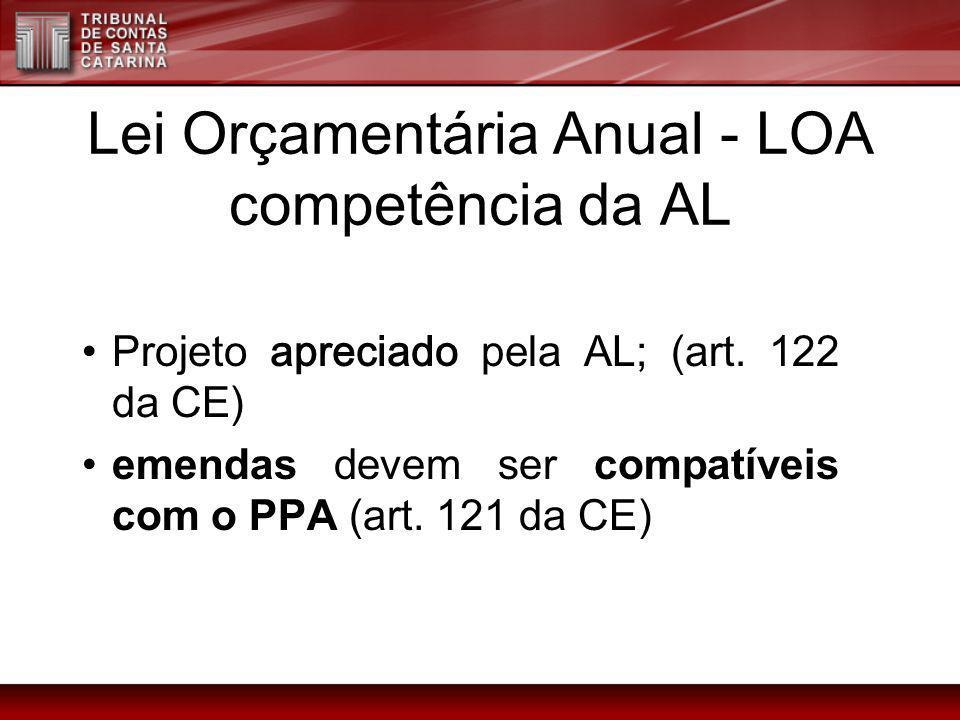 Lei Orçamentária Anual - LOA competência da AL Projeto apreciado pela AL; (art. 122 da CE) emendas devem ser compatíveis com o PPA (art. 121 da CE)