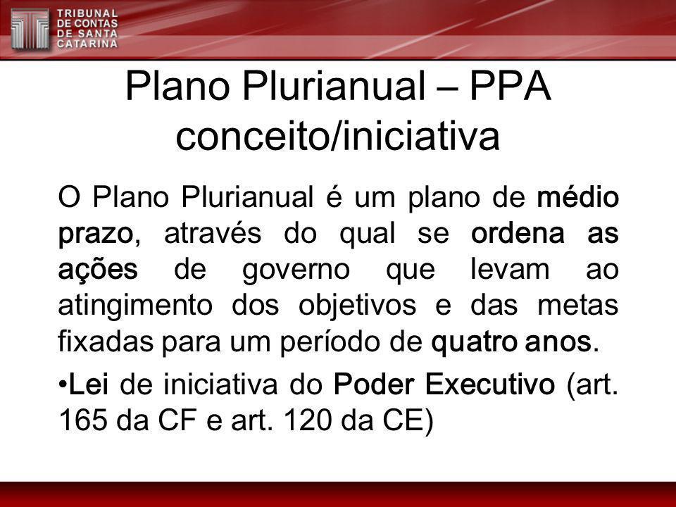 Plano Plurianual – PPA conceito/iniciativa O Plano Plurianual é um plano de médio prazo, através do qual se ordena as ações de governo que levam ao at
