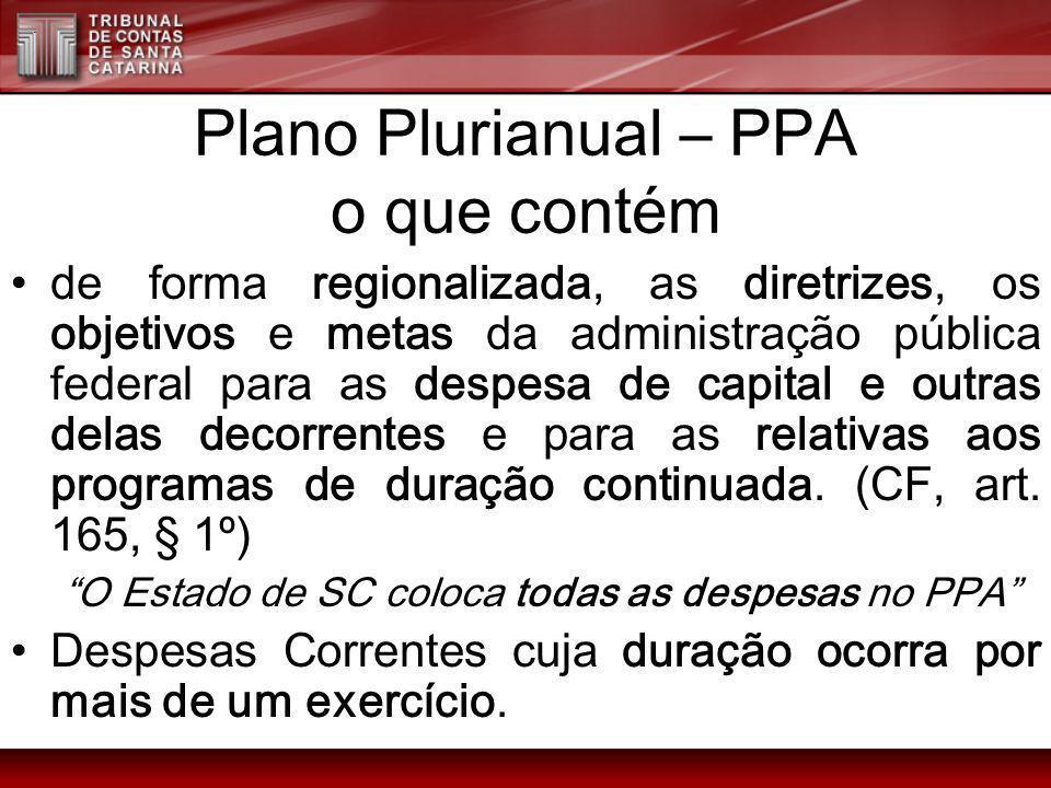Plano Plurianual – PPA o que contém de forma regionalizada, as diretrizes, os objetivos e metas da administração pública federal para as despesa de ca