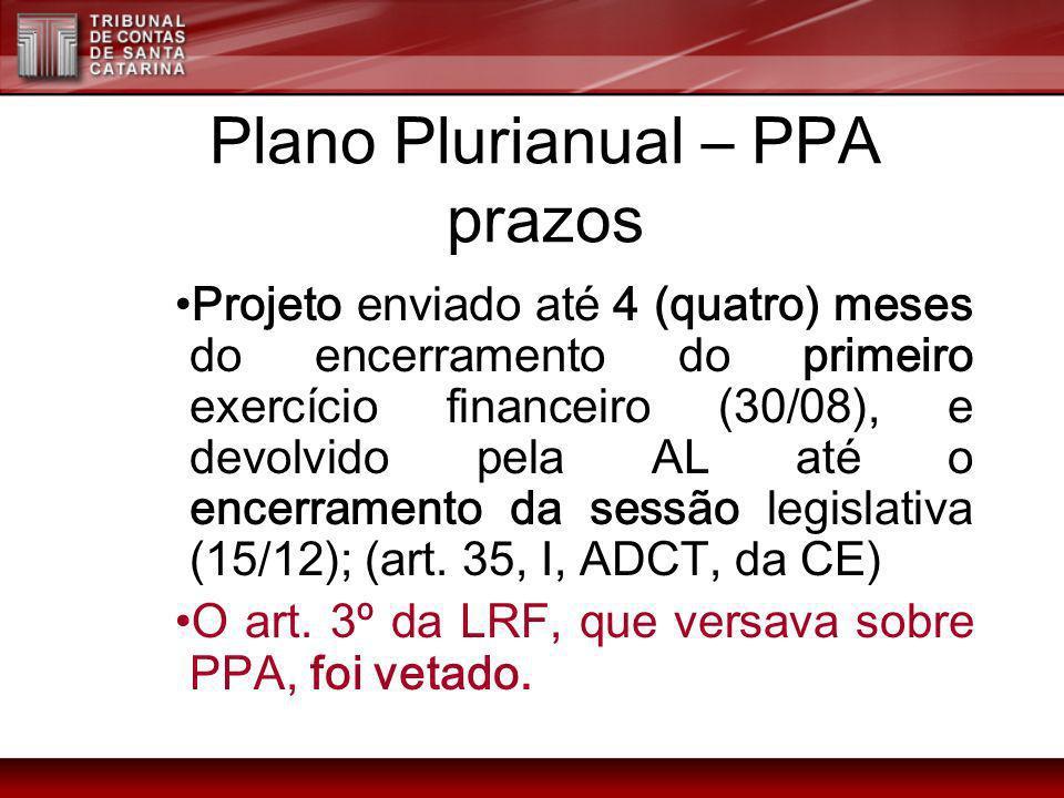 Plano Plurianual – PPA prazos Projeto enviado até 4 (quatro) meses do encerramento do primeiro exercício financeiro (30/08), e devolvido pela AL até o