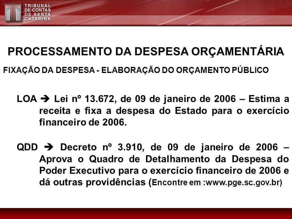 PROCESSAMENTO DA DESPESA ORÇAMENTÁRIA FIXAÇÃO DA DESPESA - ELABORAÇÃO DO ORÇAMENTO PÚBLICO LOA Lei nº 13.672, de 09 de janeiro de 2006 – Estima a rece