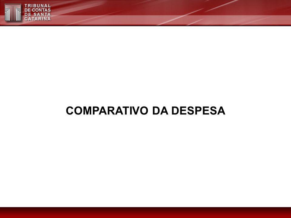 COMPARATIVO DA DESPESA