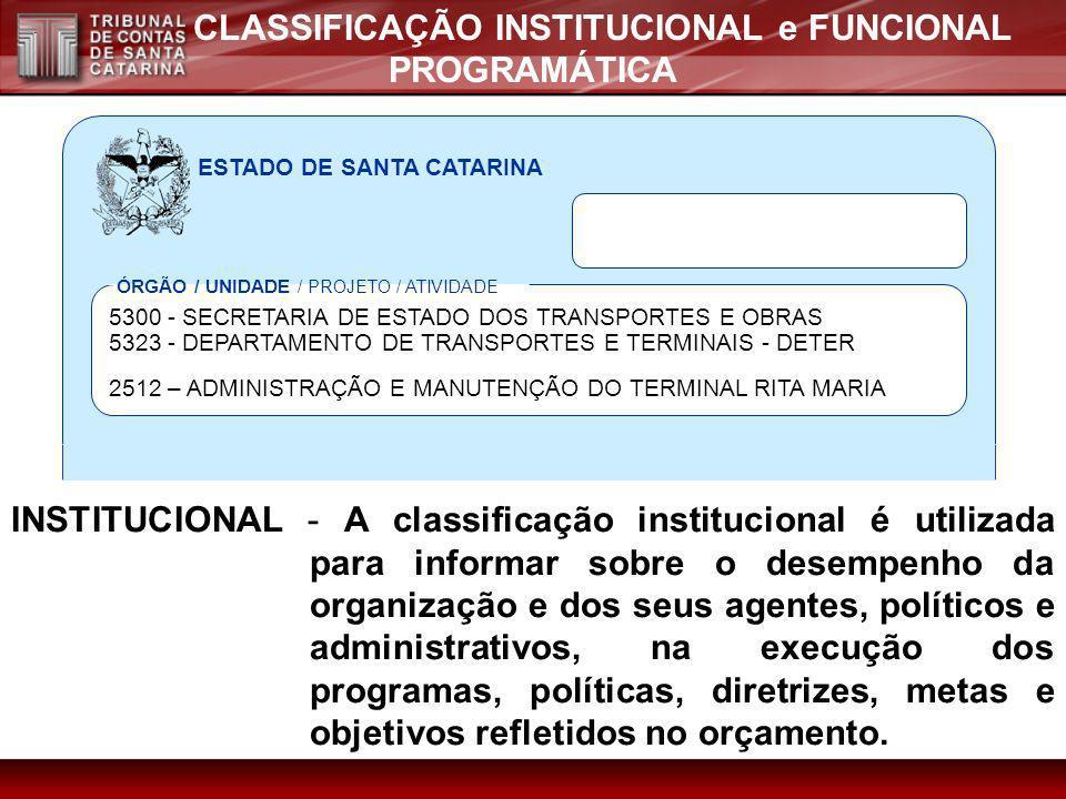 CLASSIFICAÇÃO INSTITUCIONAL e FUNCIONAL PROGRAMÁTICA INSTITUCIONAL - A classificação institucional é utilizada para informar sobre o desempenho da org