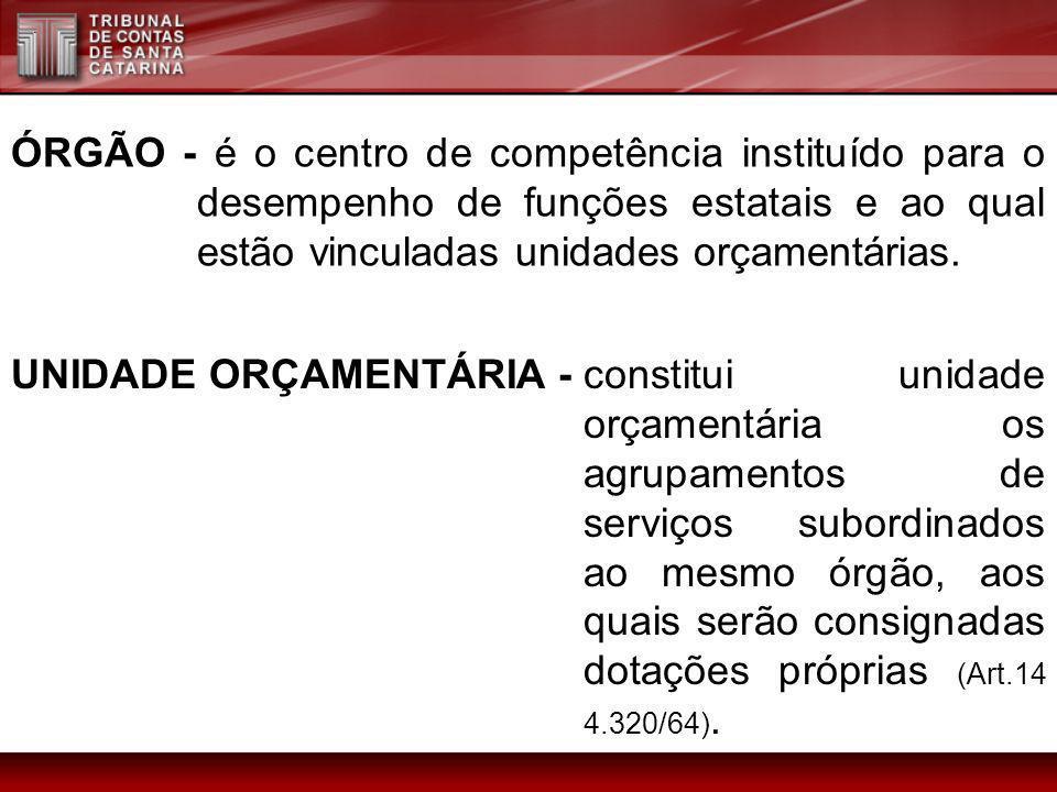 ÓRGÃO - é o centro de competência instituído para o desempenho de funções estatais e ao qual estão vinculadas unidades orçamentárias. UNIDADE ORÇAMENT