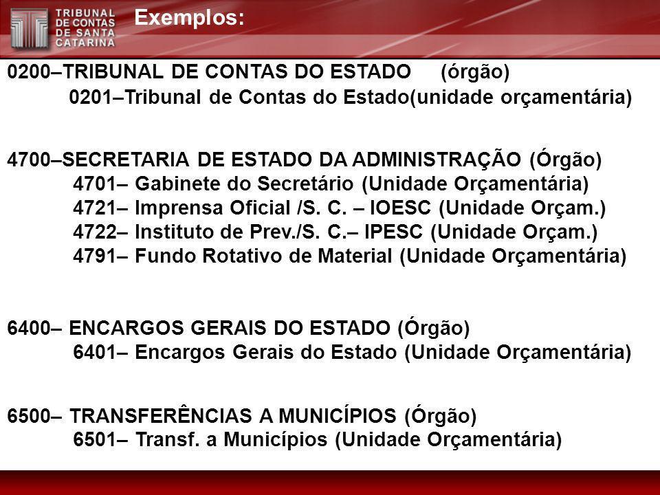 4700–SECRETARIA DE ESTADO DA ADMINISTRAÇÃO (Órgão) 4701– Gabinete do Secretário (Unidade Orçamentária) 4721– Imprensa Oficial /S. C. – IOESC (Unidade