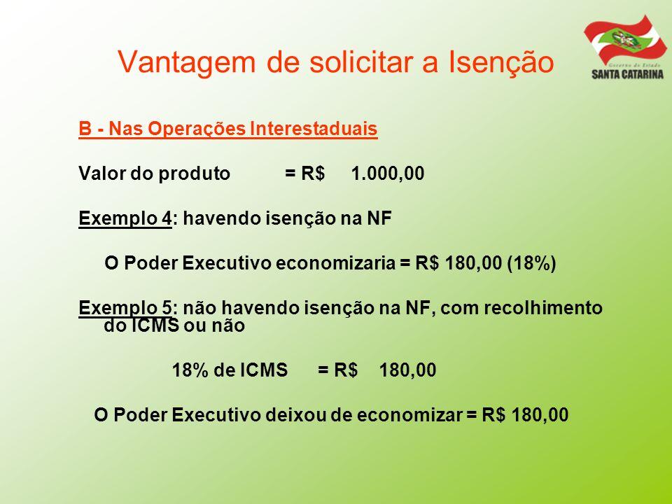 Vantagem de solicitar a Isenção B - Nas Operações Interestaduais Valor do produto = R$ 1.000,00 Exemplo 4: havendo isenção na NF O Poder Executivo eco