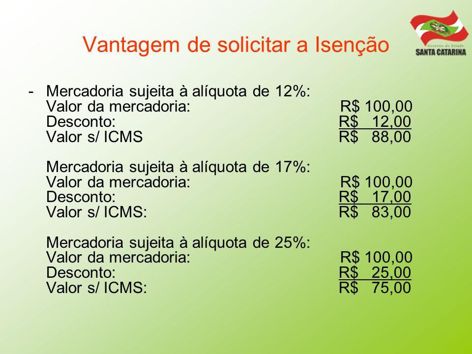 Vantagem de solicitar a Isenção -Mercadoria sujeita à alíquota de 12%: Valor da mercadoria: R$ 100,00 Desconto: R$ 12,00 Valor s/ ICMS R$ 88,00 Mercad