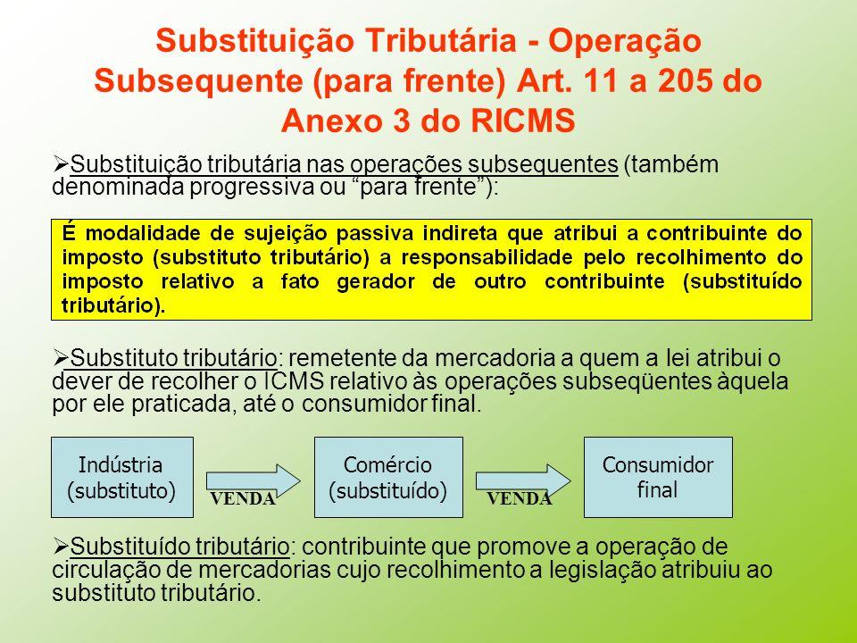 Substituição Tributária - Operação Subsequente (para frente) Art. 11 a 205 do Anexo 3 do RICMS Substituição tributária nas operações subsequentes (tam
