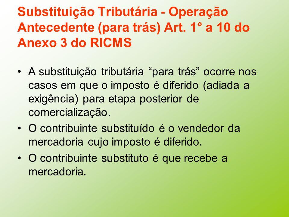 Substituição Tributária - Operação Antecedente (para trás) Art. 1° a 10 do Anexo 3 do RICMS A substituição tributária para trás ocorre nos casos em qu