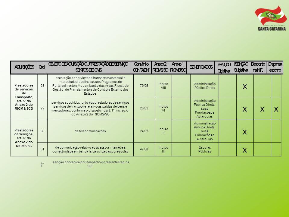Prestadores de Serviços de Transporte, art. 5° do Anexo 2 do RICMS/SCD 28 prestação de serviços de transportes estadual e interestadual destinadas aos