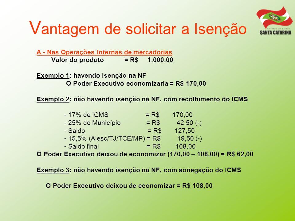 V antagem de solicitar a Isenção A - Nas Operações Internas de mercadorias Valor do produto = R$ 1.000,00 Exemplo 1: havendo isenção na NF O Poder Exe