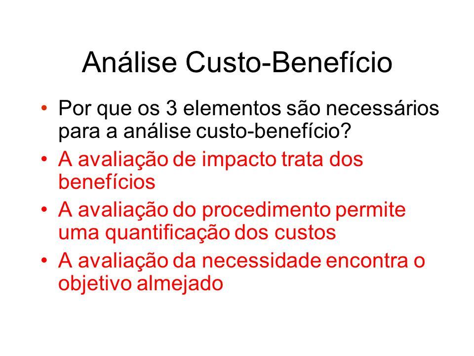 Análise Custo-Benefício Por que os 3 elementos são necessários para a análise custo-benefício? A avaliação de impacto trata dos benefícios A avaliação