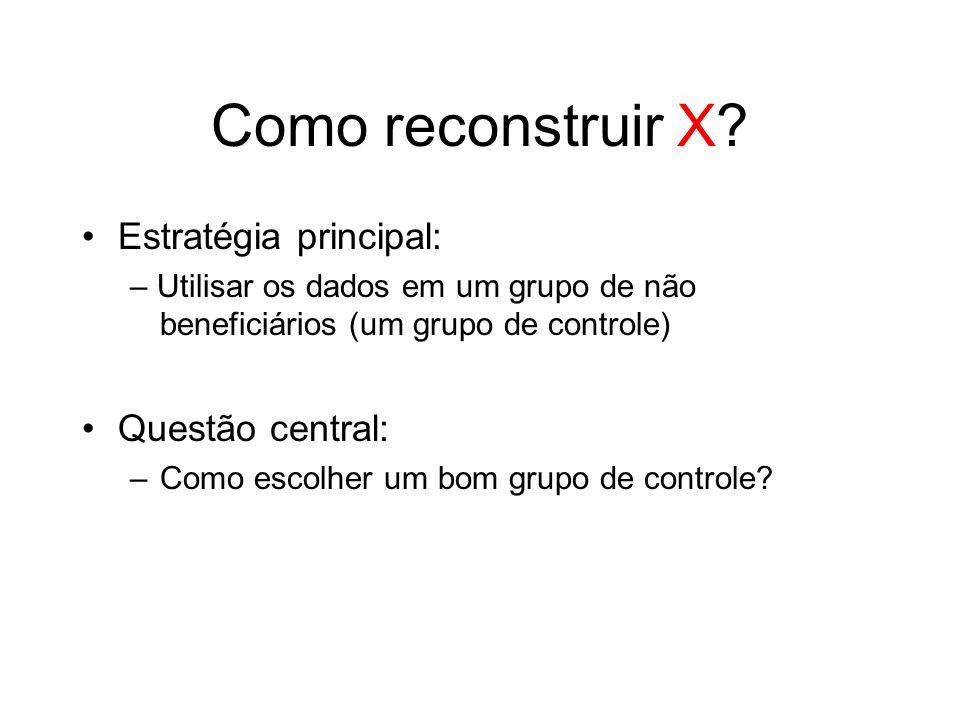 Como reconstruir X? Estratégia principal: – Utilisar os dados em um grupo de não beneficiários (um grupo de controle) Questão central: –Como escolher