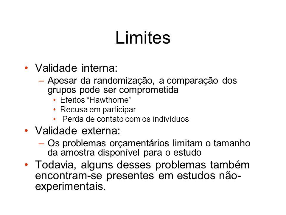 Limites Validade interna: –Apesar da randomização, a comparação dos grupos pode ser comprometida Efeitos Hawthorne Recusa em participar Perda de conta