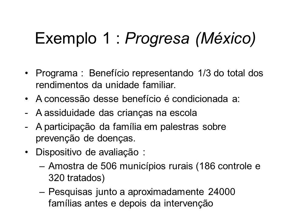 Exemplo 1 : Progresa (México) Programa : Benefício representando 1/3 do total dos rendimentos da unidade familiar. A concessão desse benefício é condi