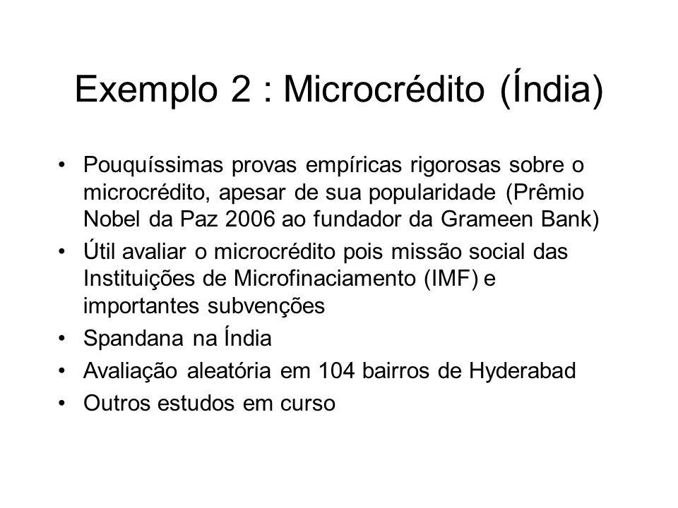 Exemplo 2 : Microcrédito (Índia) Pouquíssimas provas empíricas rigorosas sobre o microcrédito, apesar de sua popularidade (Prêmio Nobel da Paz 2006 ao
