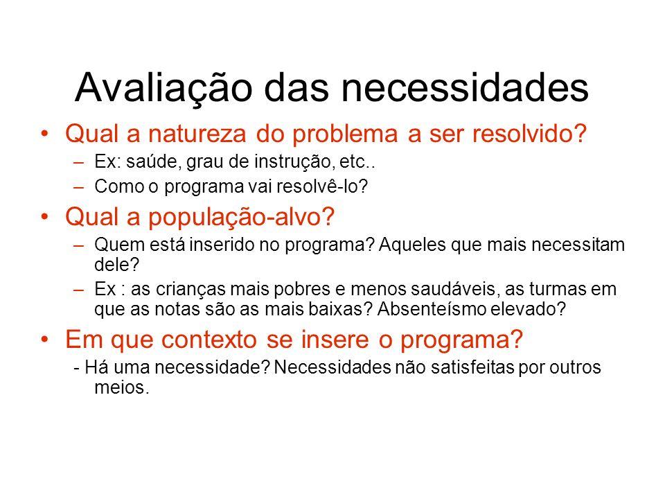 Avaliação das necessidades Qual a natureza do problema a ser resolvido.