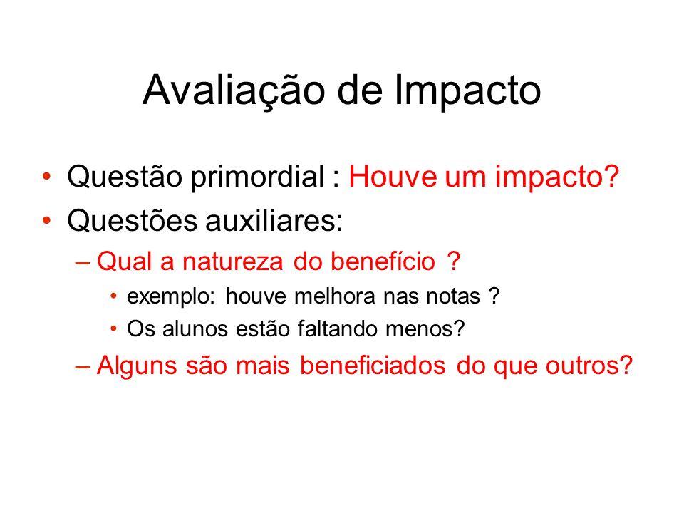 Avaliação de Impacto Questão primordial : Houve um impacto? Questões auxiliares: –Qual a natureza do benefício ? exemplo: houve melhora nas notas ? Os