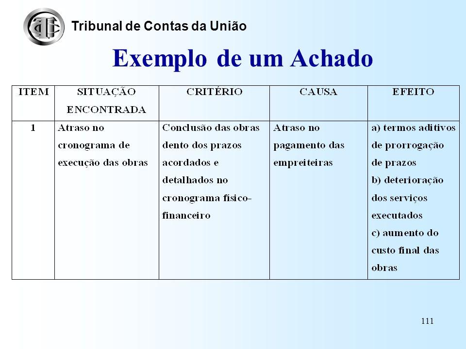 110 Tribunal de Contas da União ATRIBUTOS DO ACHADO Situação Encontrada (Condição) É a situação existente, determinada e documentada durante os trabal