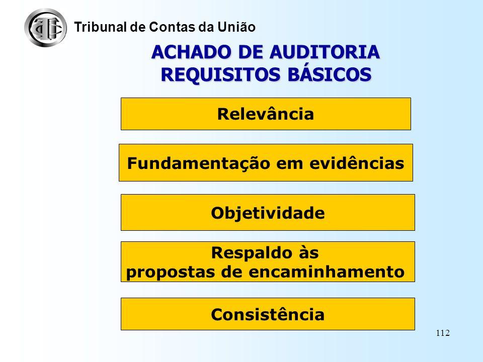 111 Exemplo de um Achado Tribunal de Contas da União