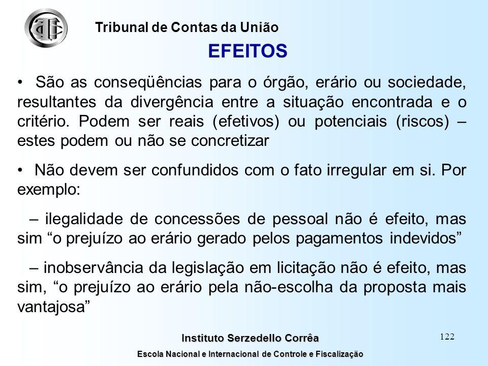 121 Instituto Serzedello Corrêa Escola Nacional e Internacional de Controle e Fiscalização Tribunal de Contas da União CAUSA e) não deve ser confundid