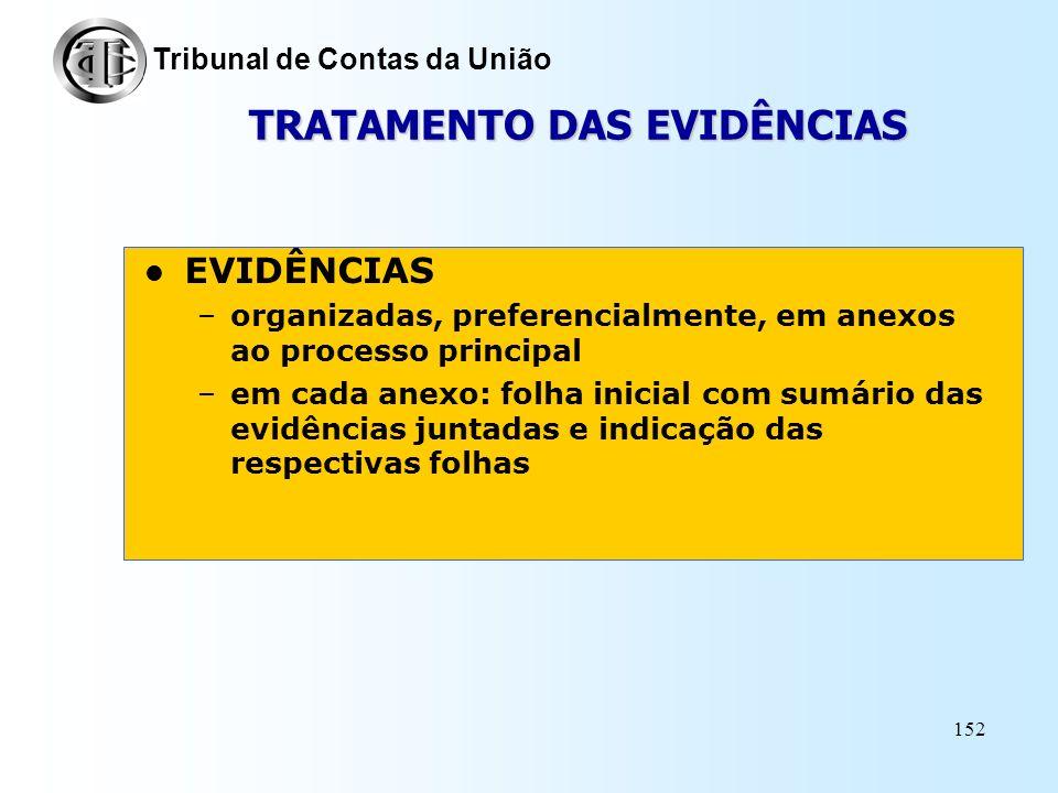151 PAPÉIS DE TRABALHO TRANSITÓRIO - período limitado - arquivados ou descartados PERMANENTE - comprovar ou definir as questões e os procedimentos de