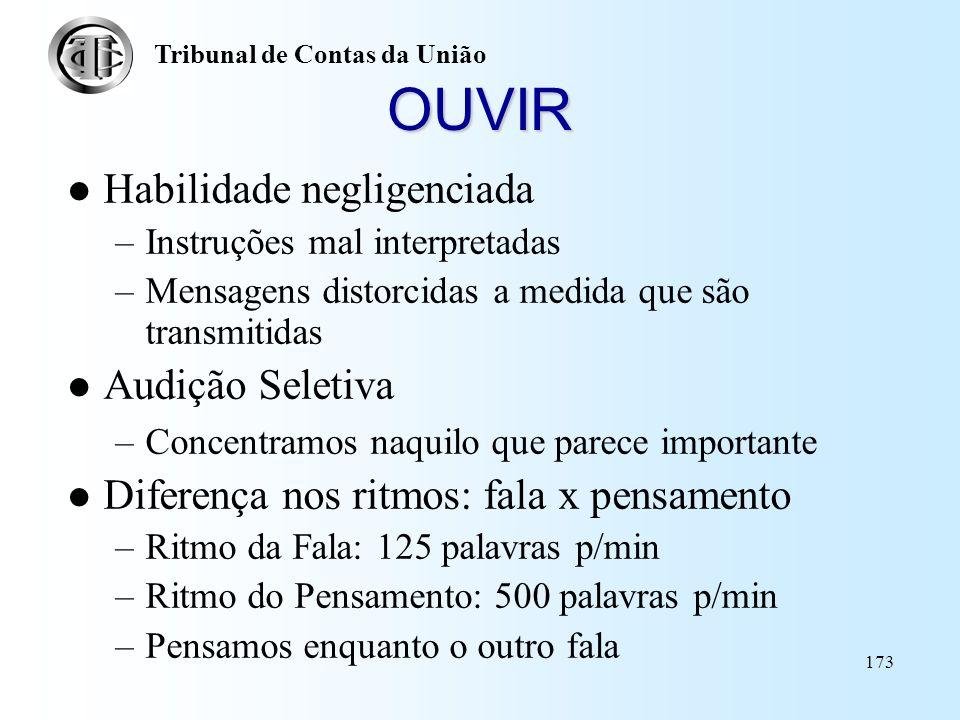 172 OUVIR COM EFICÁCIA CAPACIDADE DE COMPREENSÃO ATENÇÃO Tribunal de Contas da União