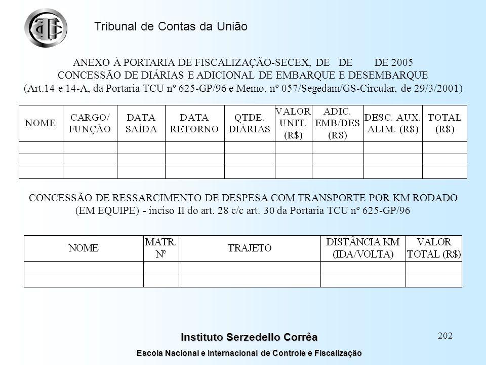201 Instituto Serzedello Corrêa Escola Nacional e Internacional de Controle e Fiscalização Tribunal de Contas da União MODELO DE PORTARIA DE FISCALIZA