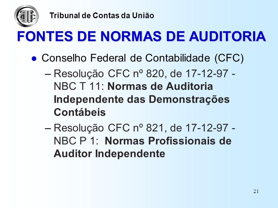 20 FONTES DE NORMAS DE AUDITORIA Federação Internacional de Contadores (International Federation of Accountants - IFAC) - Normas Internacionais de Aud