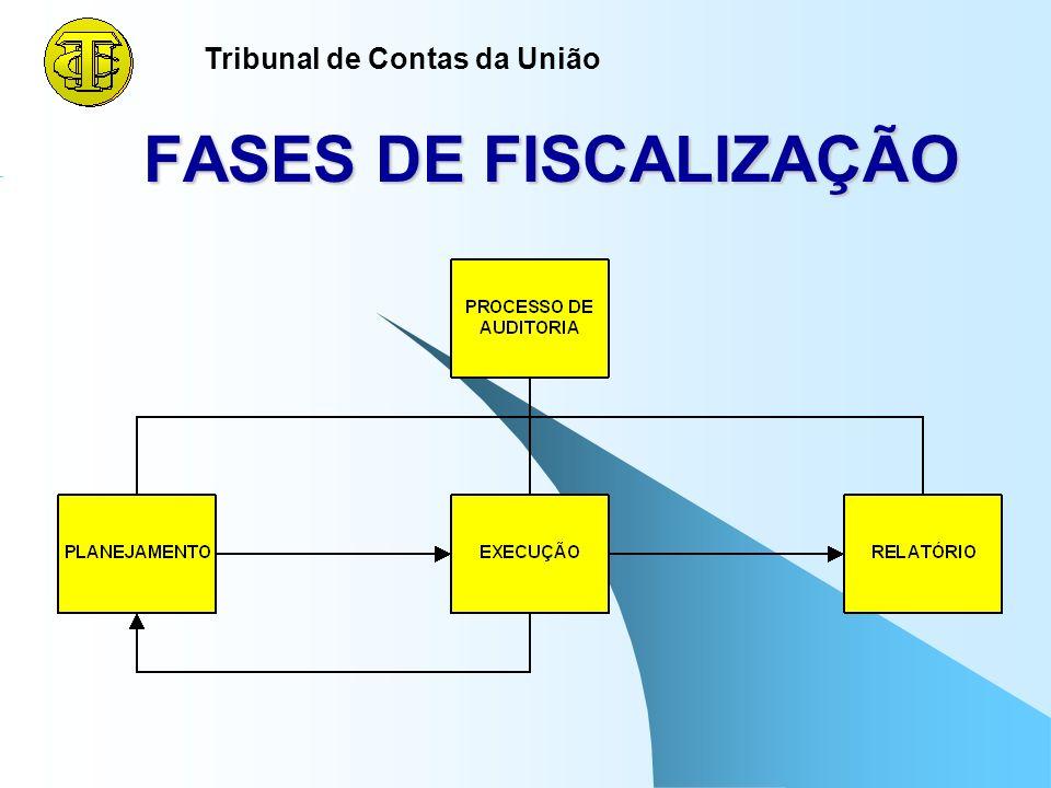 47 SIGILO PROFISSIONAL A informação obtida pelos auditores no processo de auditoria não deverá ser revelada a terceiros, nem oralmente nem por escrito