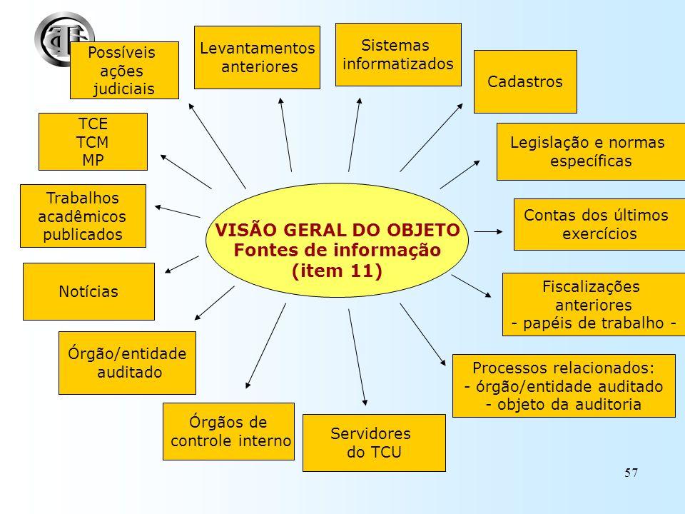56 VISÃO GERAL DO OBJETO Conteúdo da informação (item 12) Descrição do objeto - características - Legislação aplicável Objetivos institucionais do órg