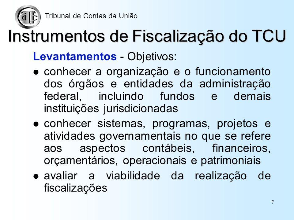 6 Instrumentos de Fiscalização do TCU Instrumentos de Fiscalização do TCU Levantamentos Auditorias Inspeções Acompanhamentos Monitoramentos Tribunal d