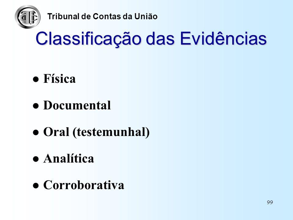 98 Adequação e Fidedignidade Fonte da Informação –interna –externa Tribunal de Contas da União