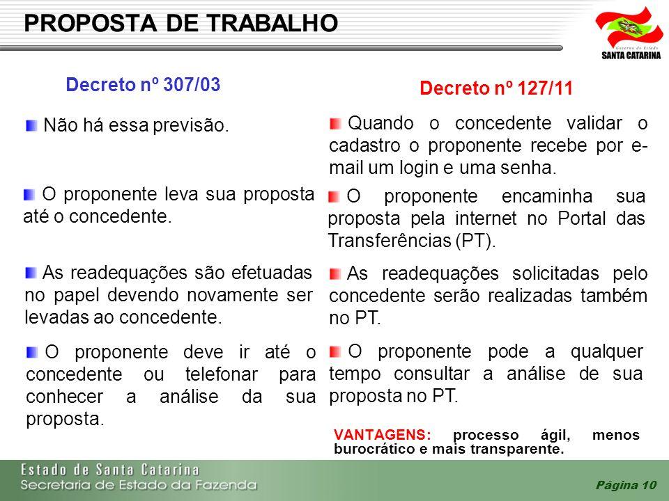 Página 10 PROPOSTA DE TRABALHO O proponente deve ir até o concedente ou telefonar para conhecer a análise da sua proposta. VANTAGENS: processo ágil, m