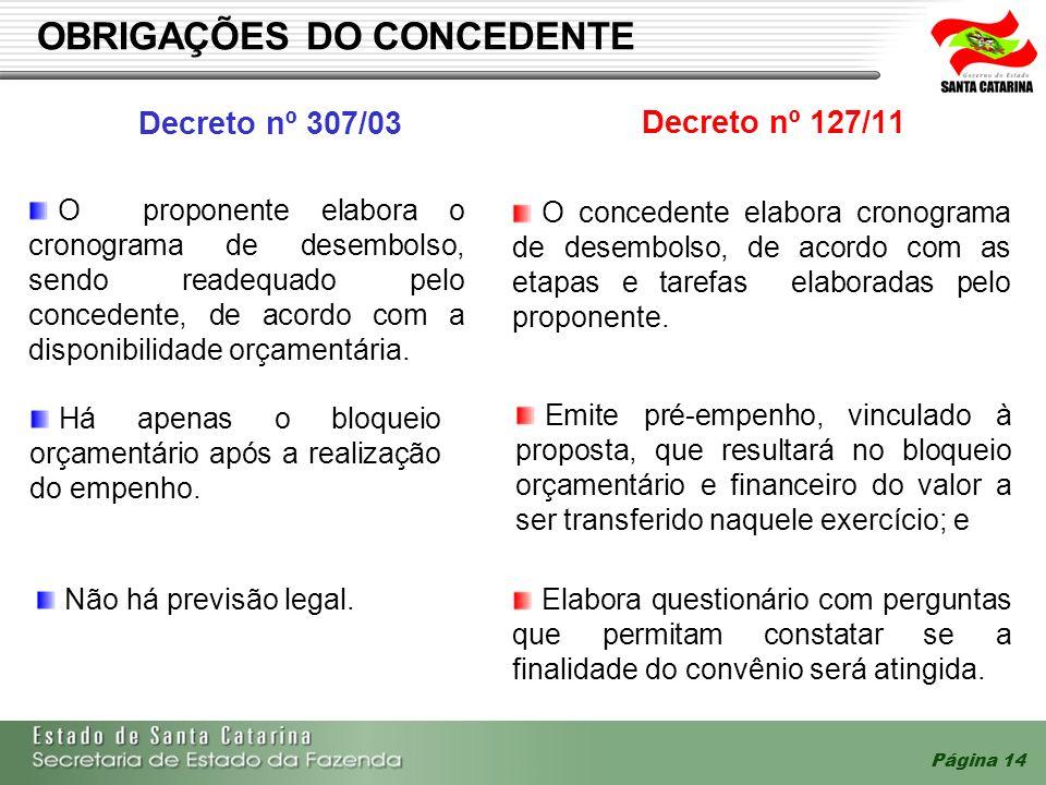 Página 14 OBRIGAÇÕES DO CONCEDENTE Decreto nº 307/03 Decreto nº 127/11 O proponente elabora o cronograma de desembolso, sendo readequado pelo conceden