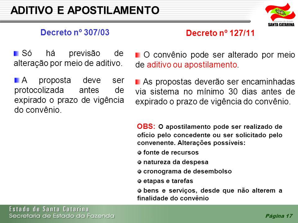 Página 17 ADITIVO E APOSTILAMENTO Decreto nº 307/03 Decreto nº 127/11 Só há previsão de alteração por meio de aditivo. O convênio pode ser alterado po