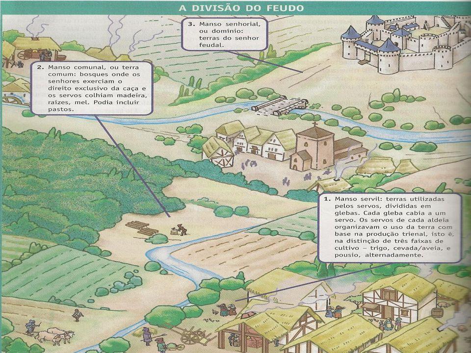 Rotas de Comércio, Feiras e Burgos elemento essencial do Renascimento Comercial, pois por elas fluía a vida mercantil da época.