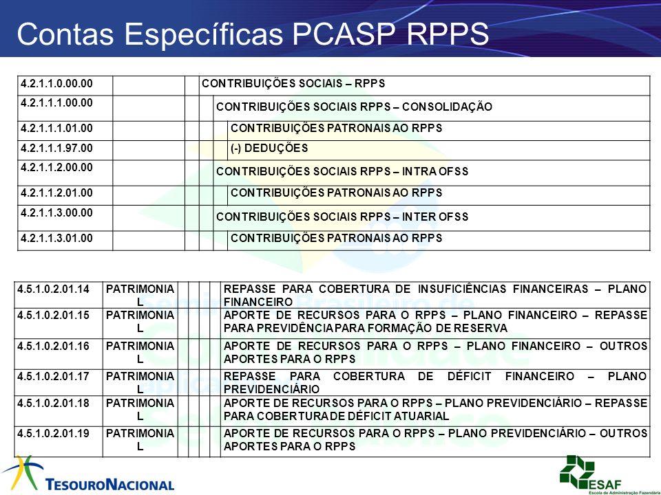 Contas Específicas PCASP RPPS 4.2.1.1.0.00.00 CONTRIBUIÇÕES SOCIAIS – RPPS 4.2.1.1.1.00.00 CONTRIBUIÇÕES SOCIAIS RPPS – CONSOLIDAÇÃO 4.2.1.1.1.01.00CO