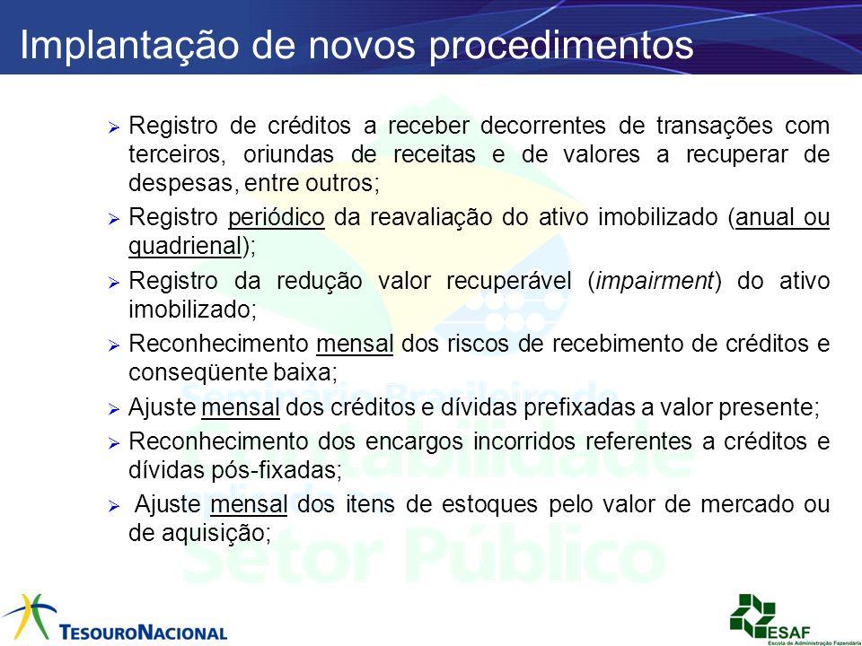 Implantação de novos procedimentos Registro de créditos a receber decorrentes de transações com terceiros, oriundas de receitas e de valores a recuper