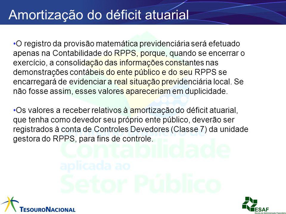 Amortização do déficit atuarial O registro da provisão matemática previdenciária será efetuado apenas na Contabilidade do RPPS, porque, quando se ence
