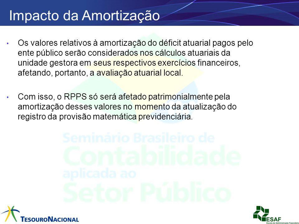 Impacto da Amortização Os valores relativos à amortização do déficit atuarial pagos pelo ente público serão considerados nos cálculos atuariais da uni