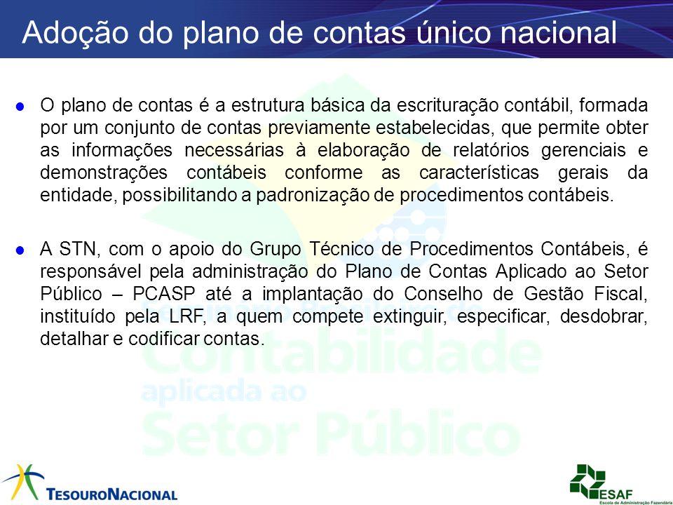 PCASP RPPS Plano de Contas RPPS, versão Julho de 2012: pcasp_rpps_versao_julho_2012.doc Em comum acordo com a STN, essa versão está sendo atualizada considerando o relacionamento das contas: inter e intraorçamentária.